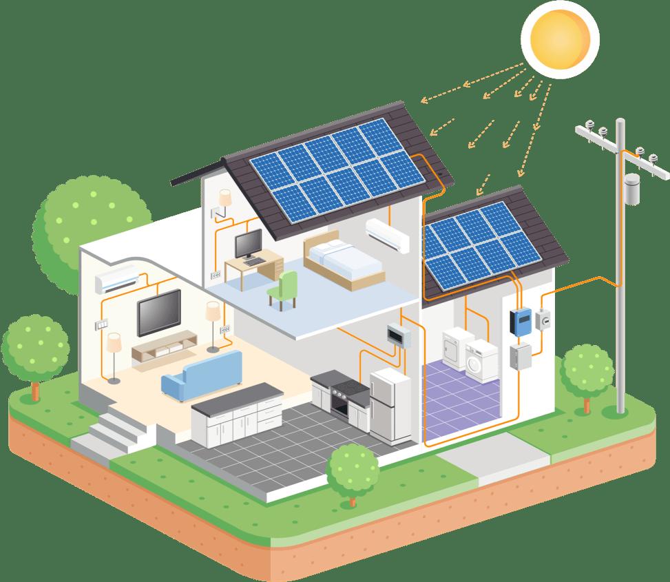 soleil énergie renouvelable